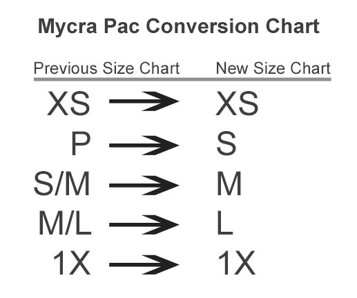 Mycra Pac Size Conversion Chart - Convert old size to new size.