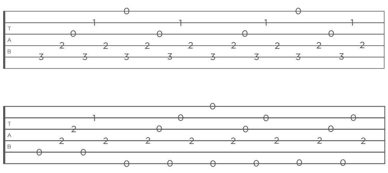 Guitar-Tab-Example.png