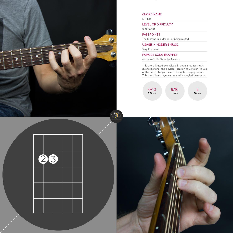 Em Chord Guitar