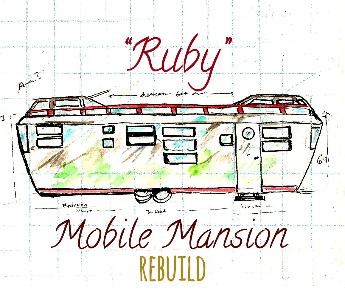 ruby plans