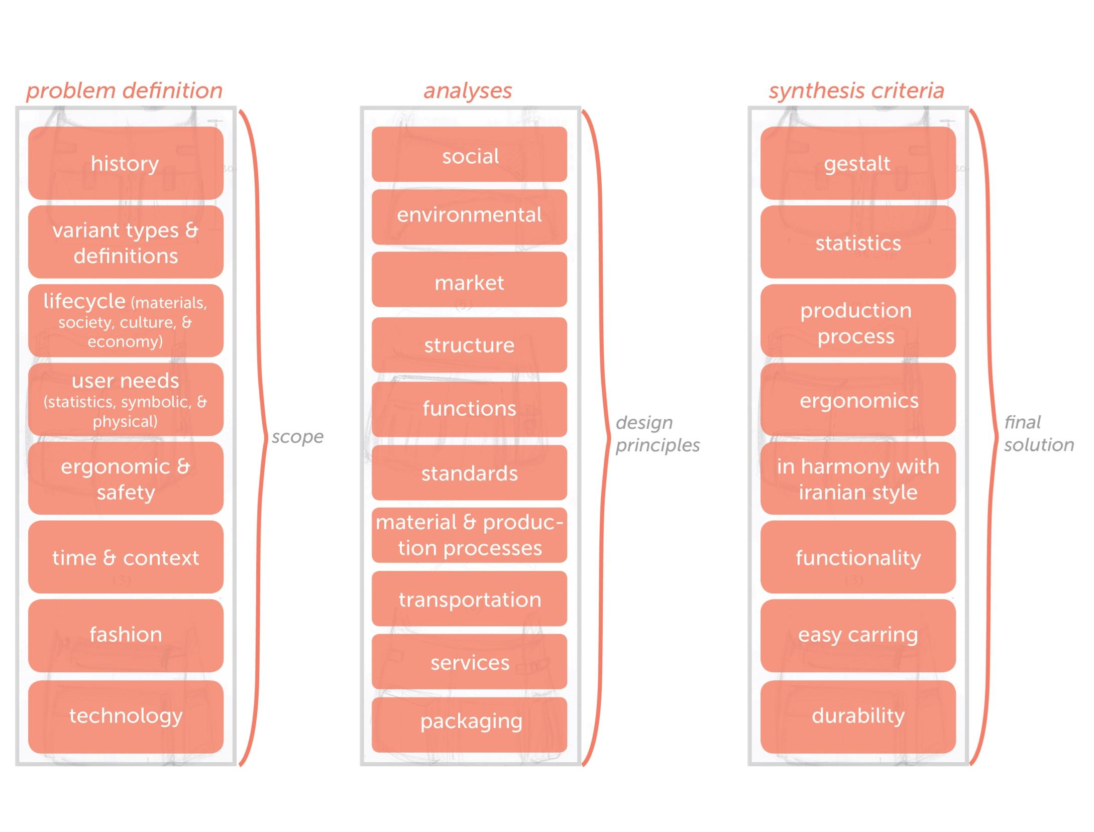productdesign2.jpg