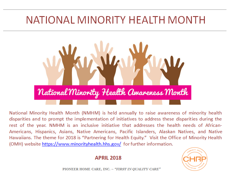 3. National Minority Health Month.png