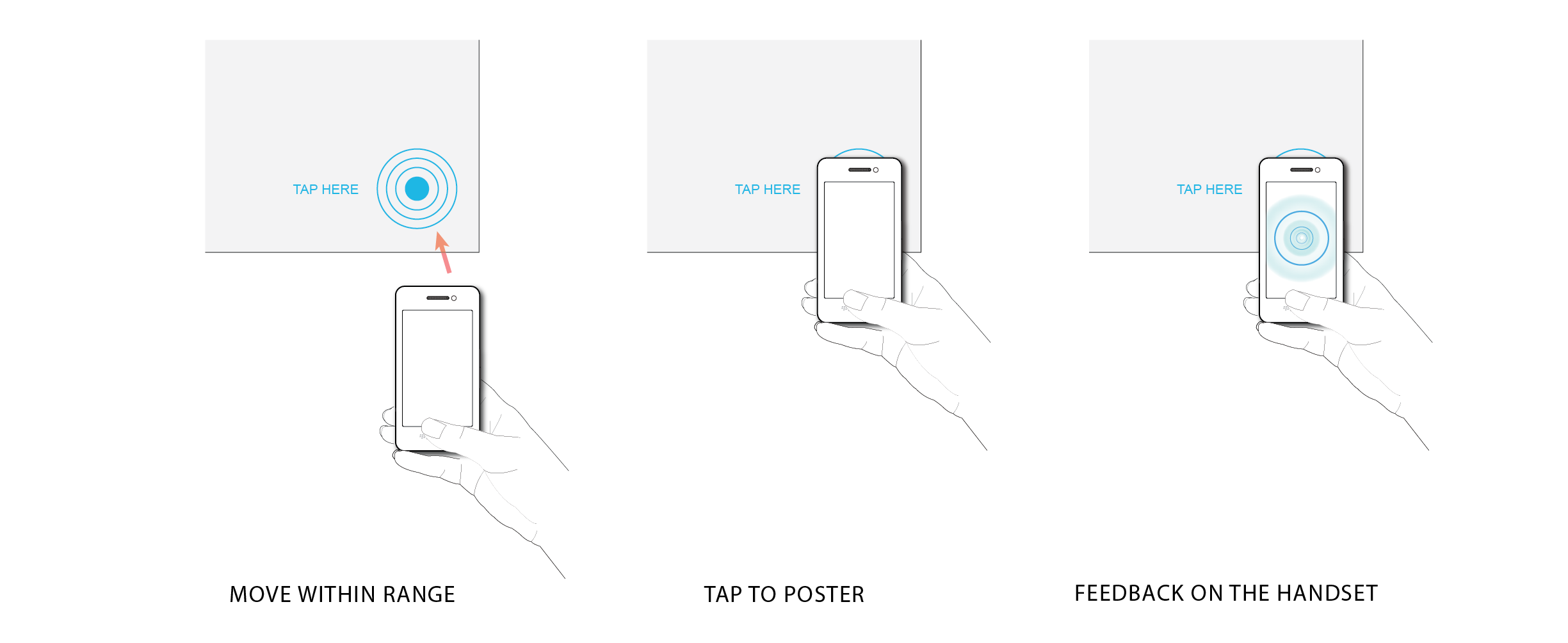 Handset to Poster