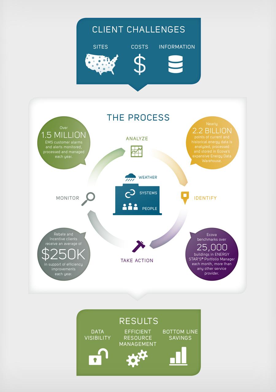 ecova_infographics_facilityops2.jpg