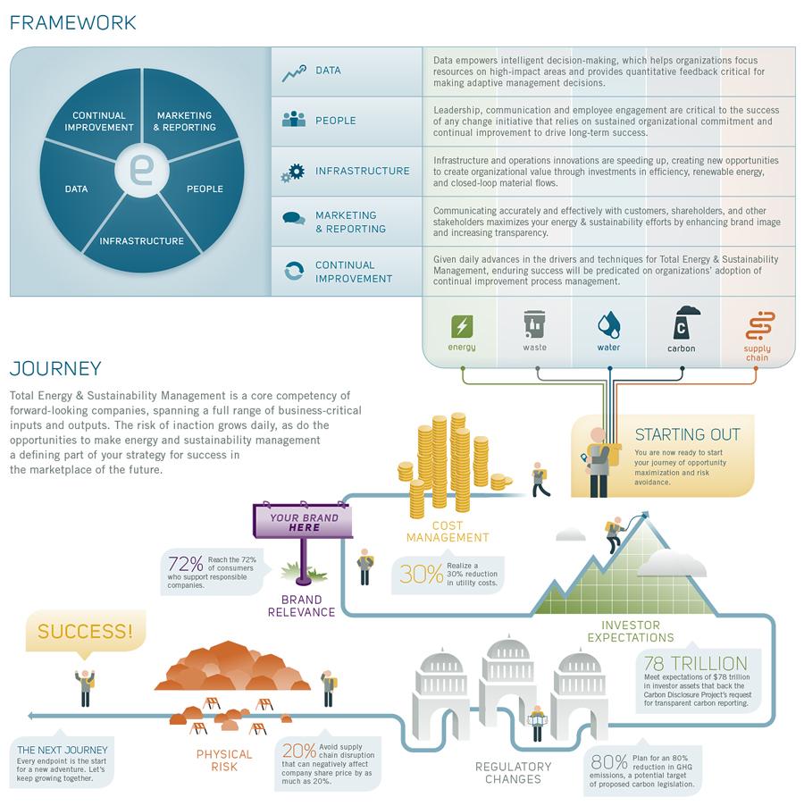 ecova_infographic_blueprint1.jpg