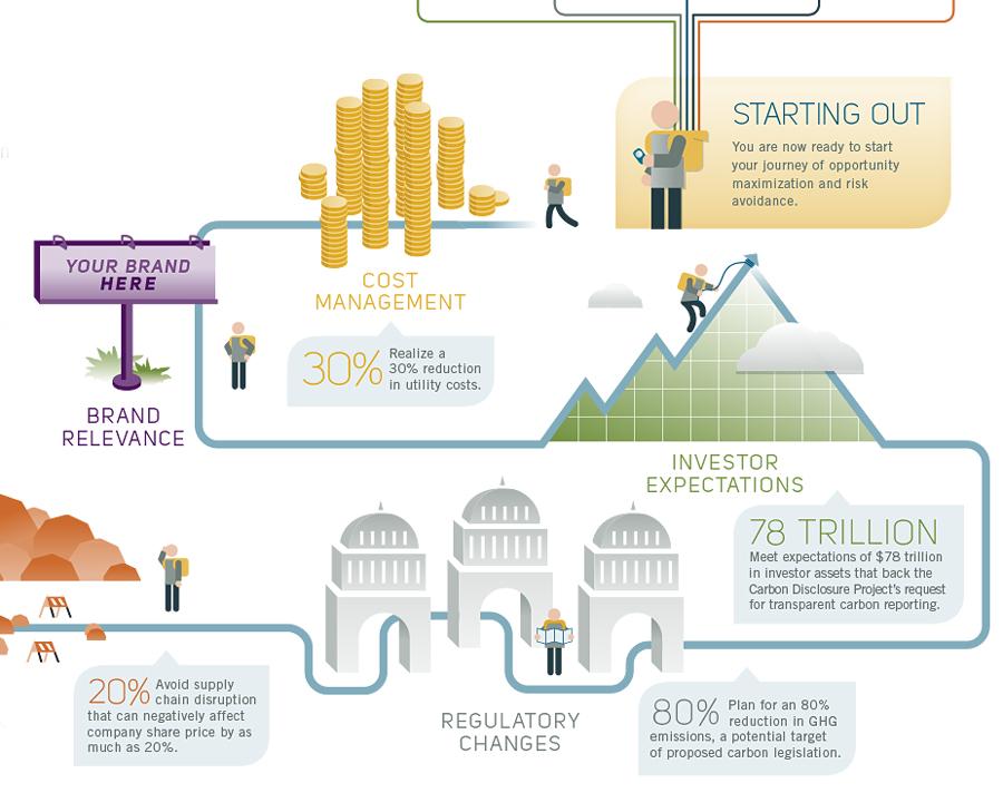 ecova_infographic_blueprint2.2.jpg