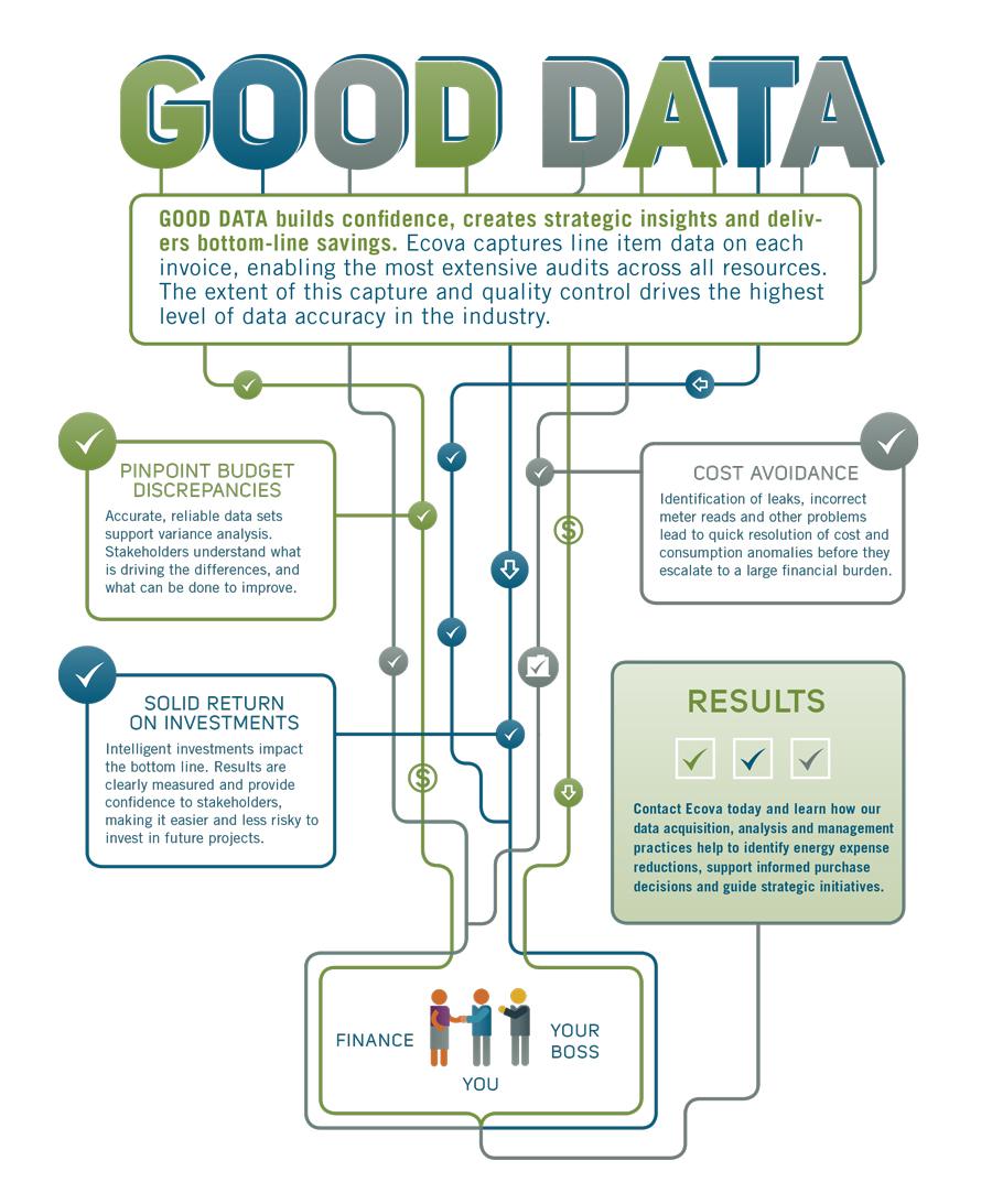 ecova_good_data.jpg