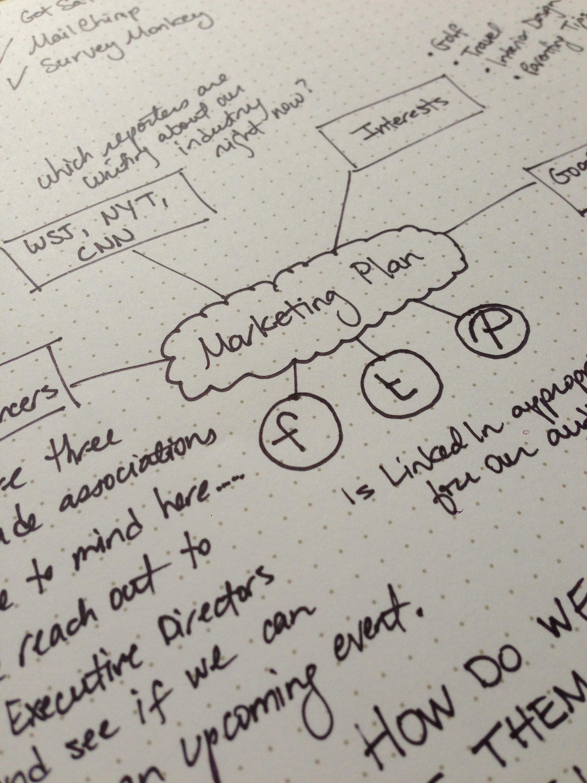 Traction Go-to-Market Methodology: Marketing Plan