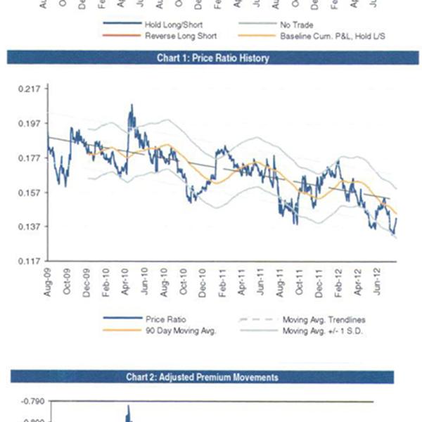 Economics: Pairs Trading Algorithms