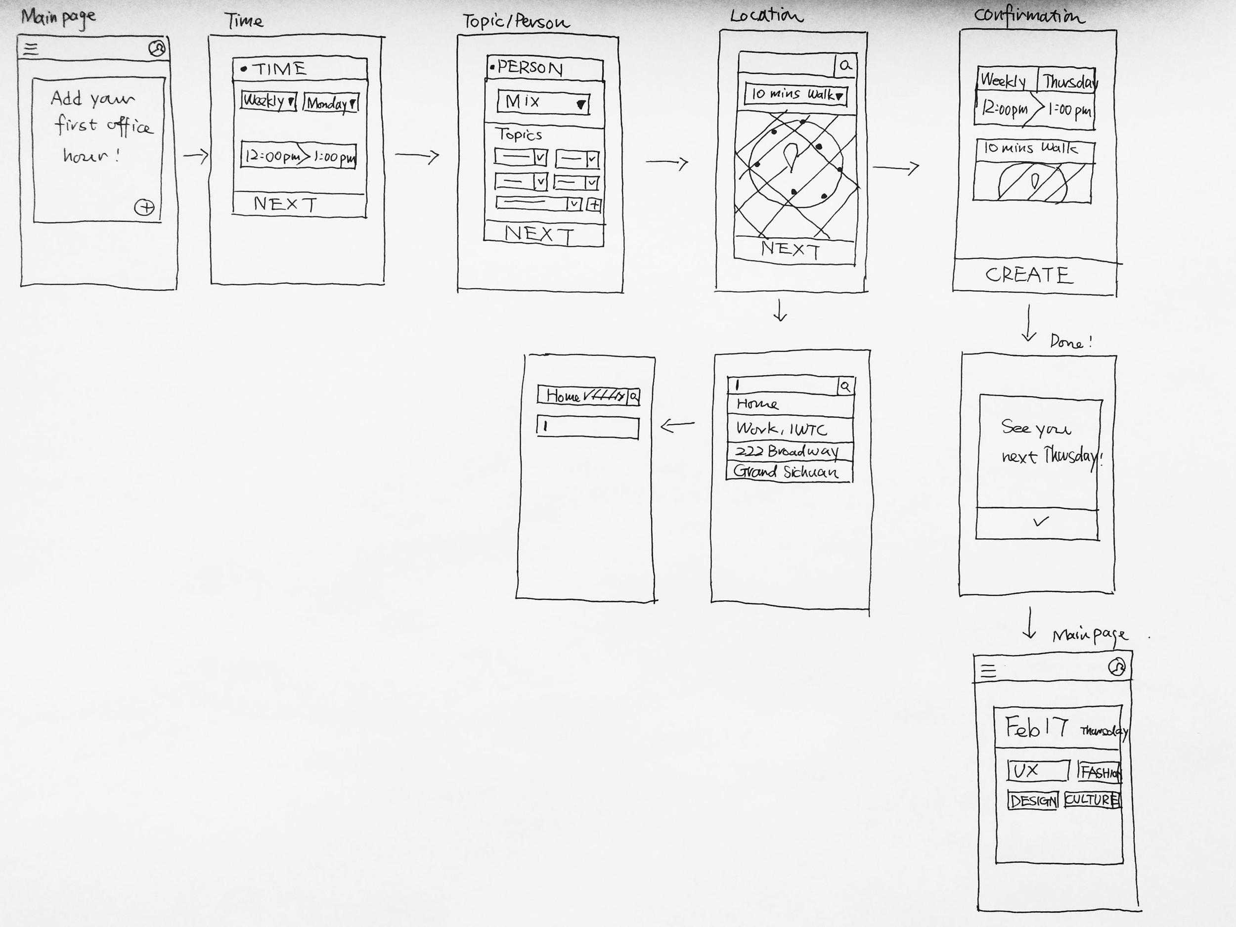 Sketch_officehour.jpg