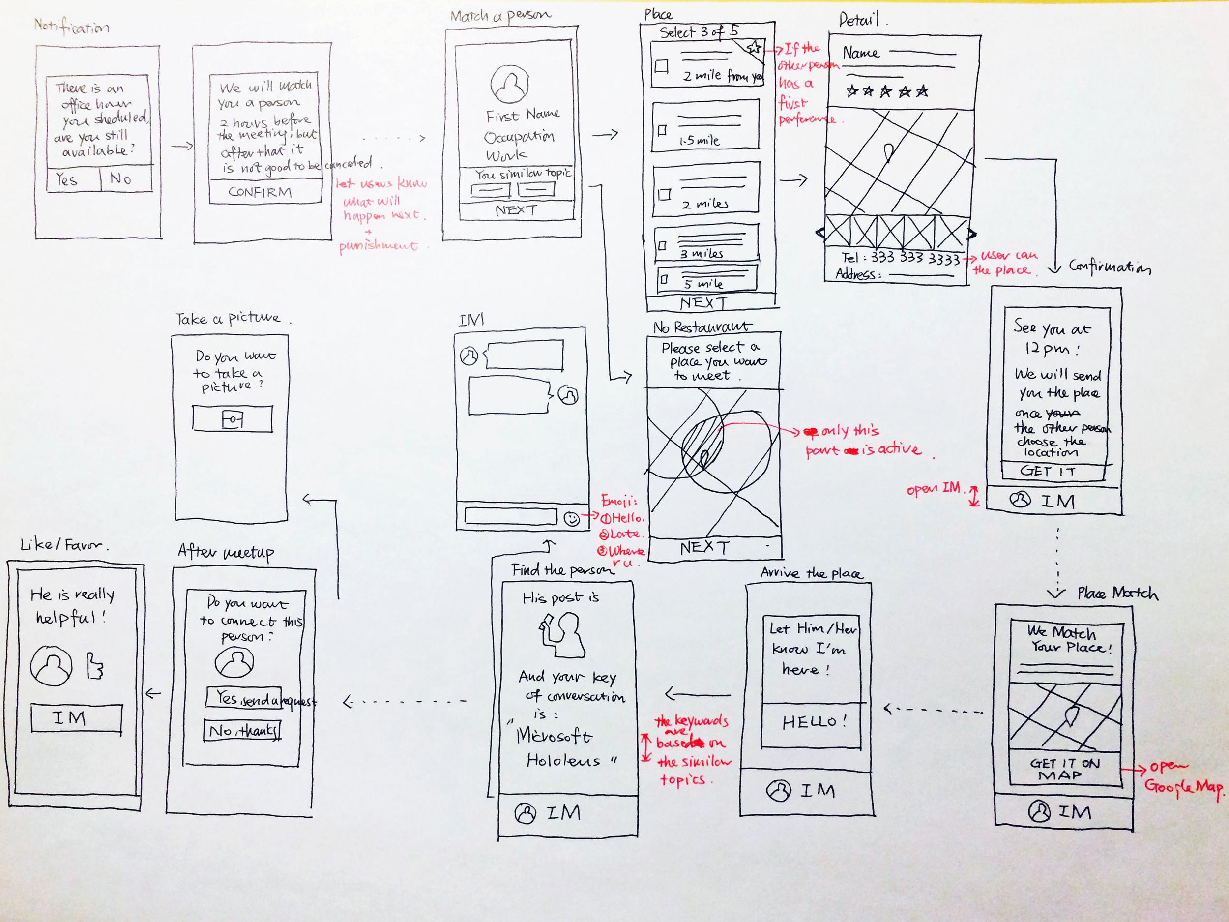 Sketch_meetup.jpg