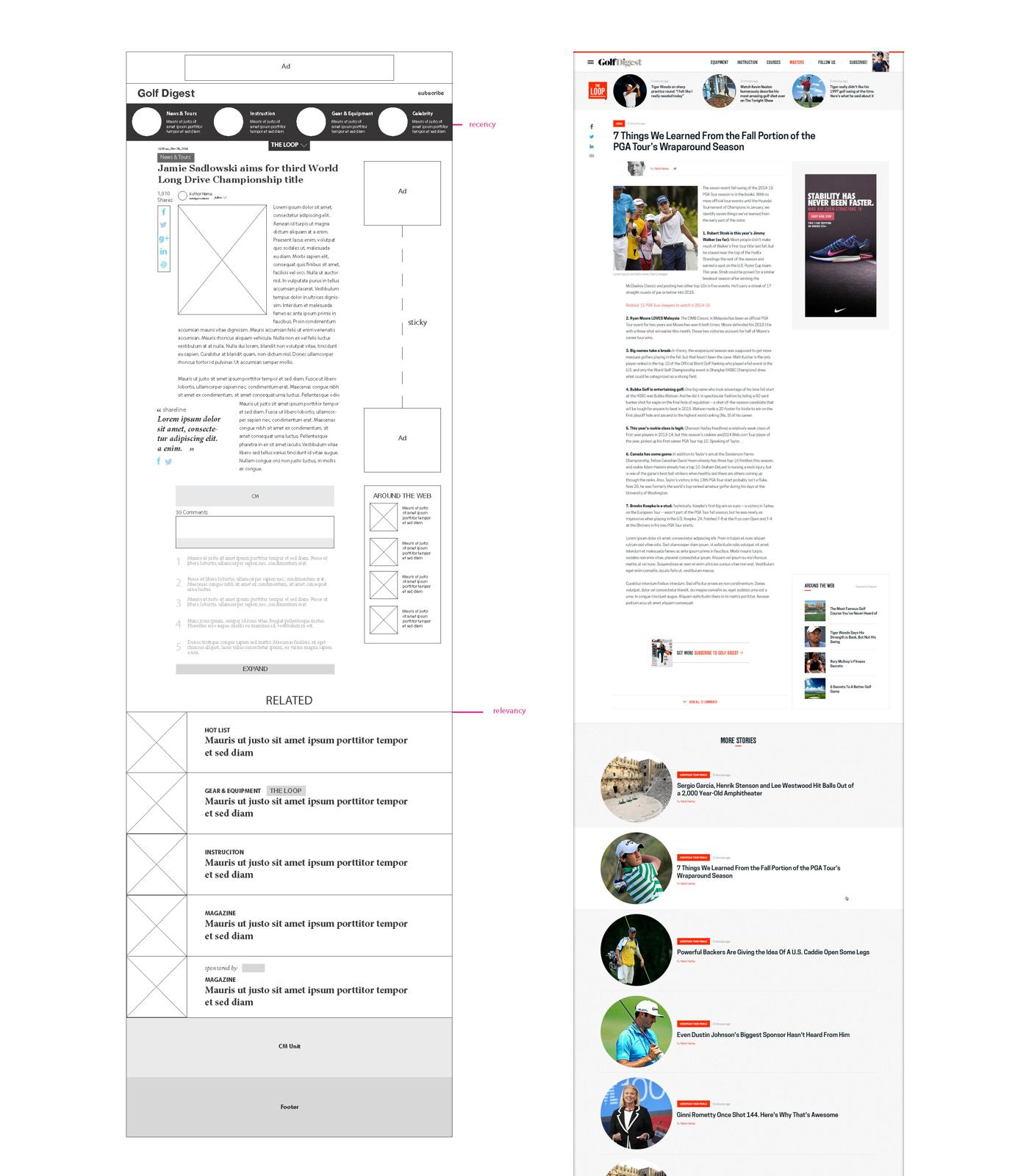 Blog Template UX