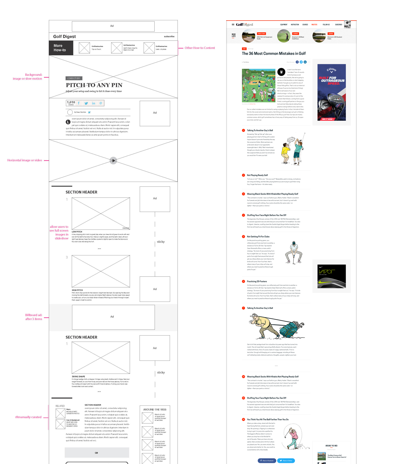 Listicle Template UX