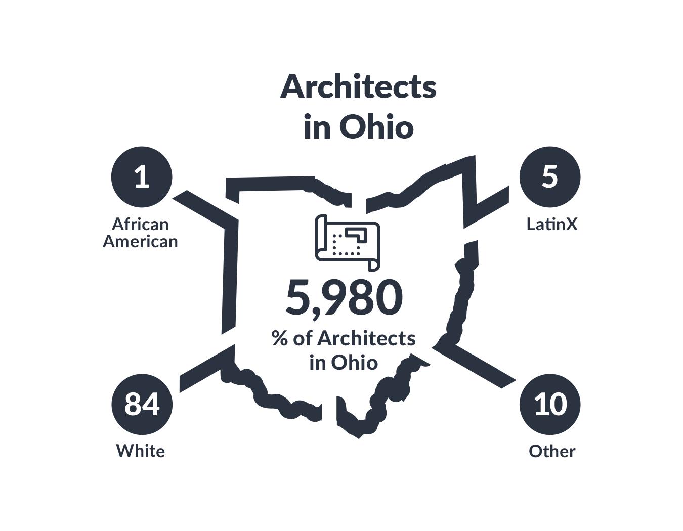 DDI architects image.png