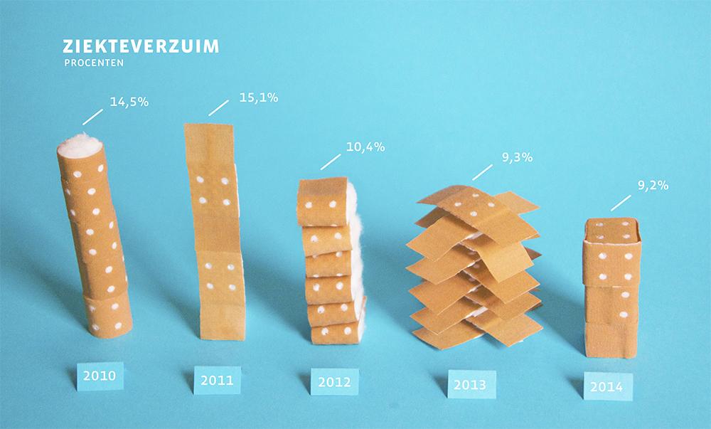 Paswerk_infographics_2_Ziekteverzuim.jpg