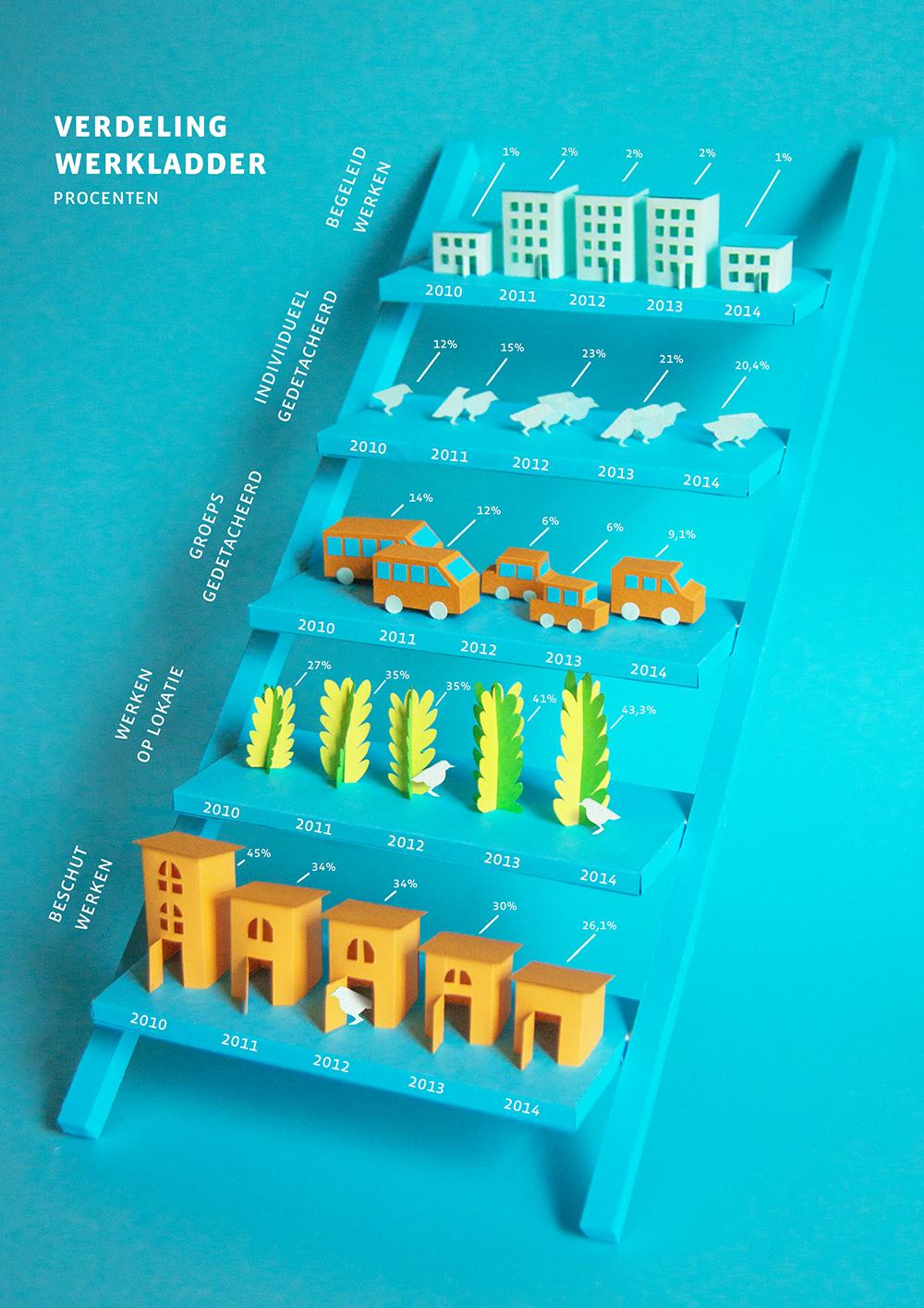 Paswerk_infographic_3_Werkladder.jpg