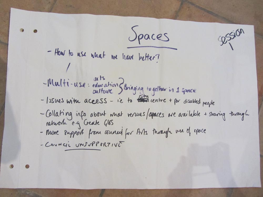 Arts spaces – where are they?