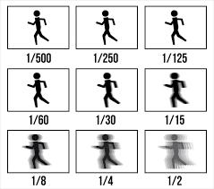 motion blur.png