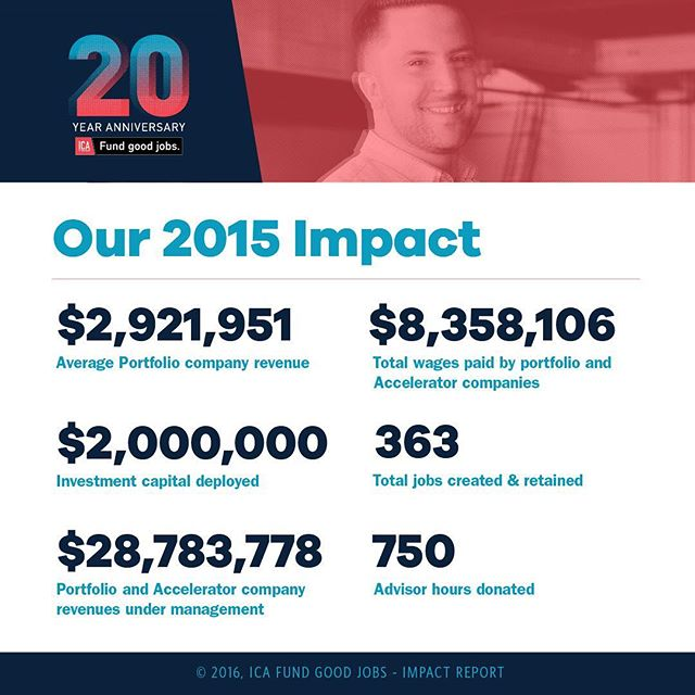 2015 — our impact. // thank you to our entrepreneurs and supporters. // more @ the link in bio // #goodjobs #oakland #bayarea #socialimpact