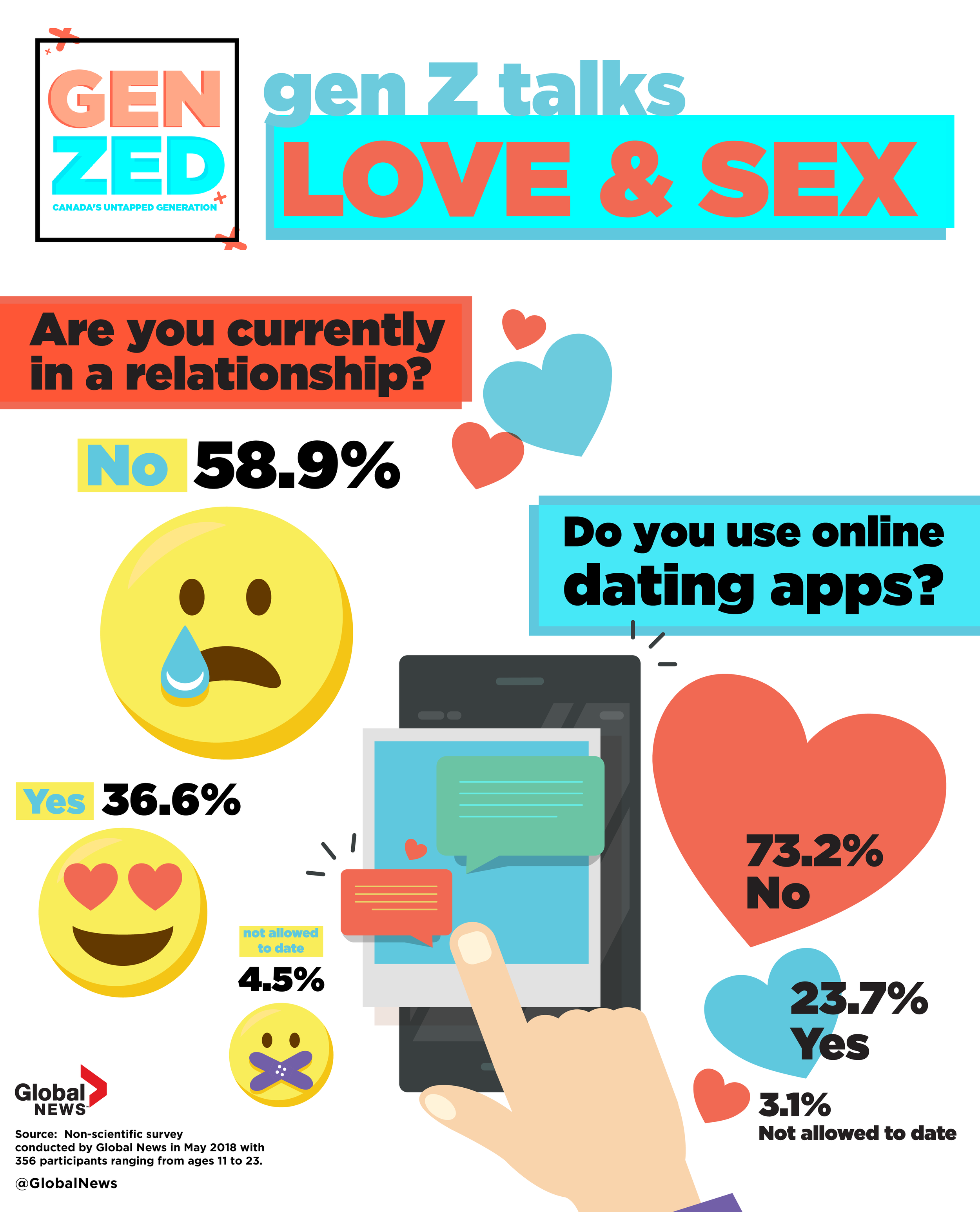 Gen Zed Love and Sex-01.png