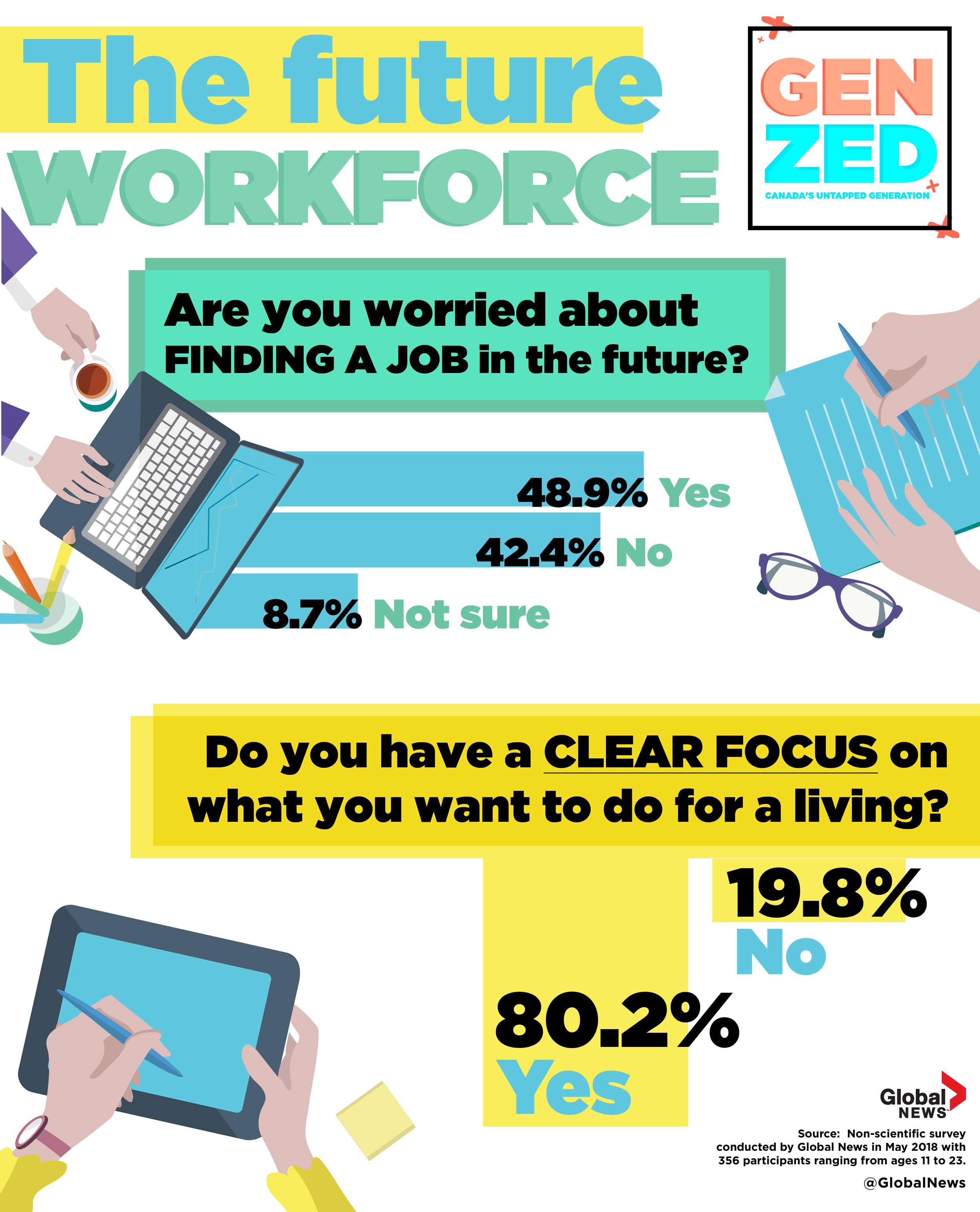 Gen Zed Future Workforce-01.png