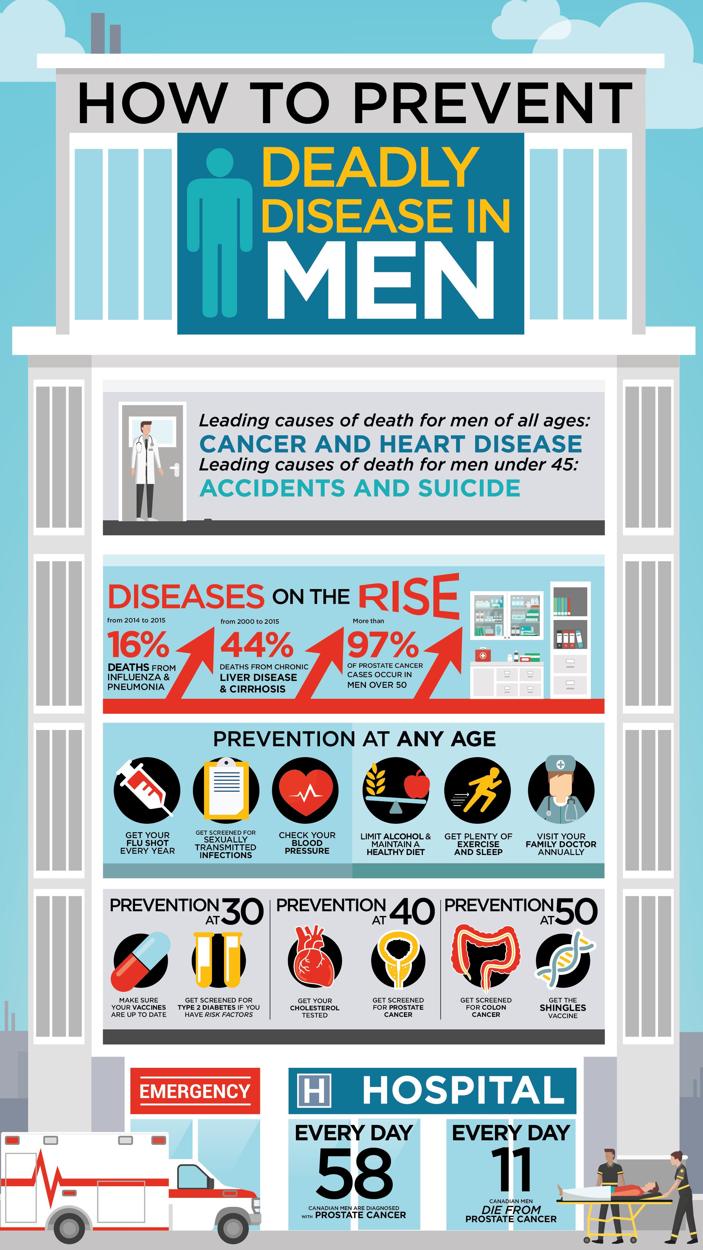WAHL_mens health infographic_v2-01.jpg