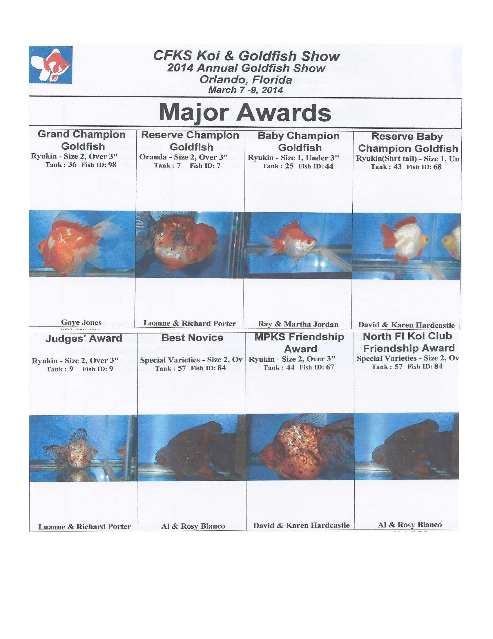 2014 Central Florida Goldfish Show Results_Page_1.jpg