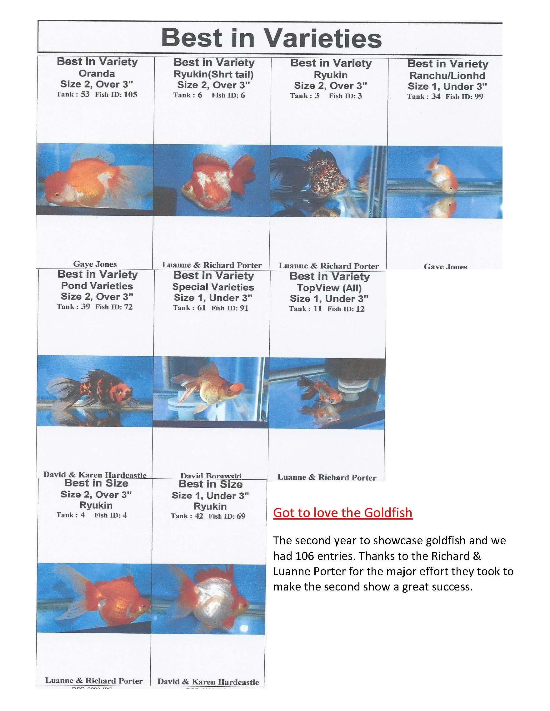 2014 Central Florida Goldfish Show Results_Page_2.jpg