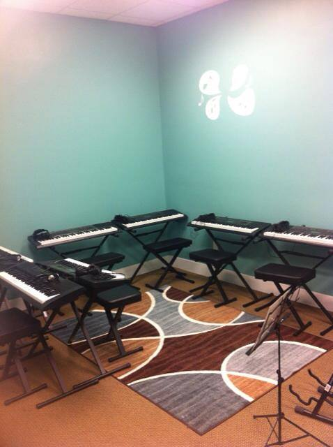 OUR GROUP KEYBOARD LAB