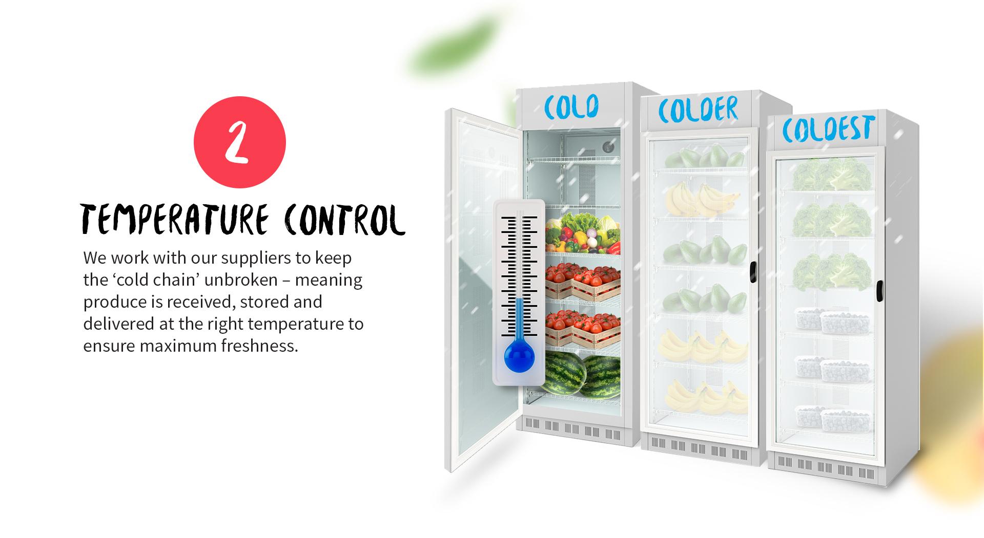 02_temperaturecontrol.jpg