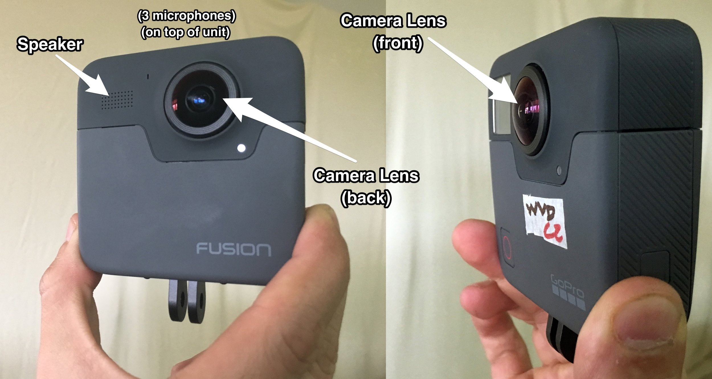 Lens, speaker, and mic placement on the GoPro Fusion 360 video camera.