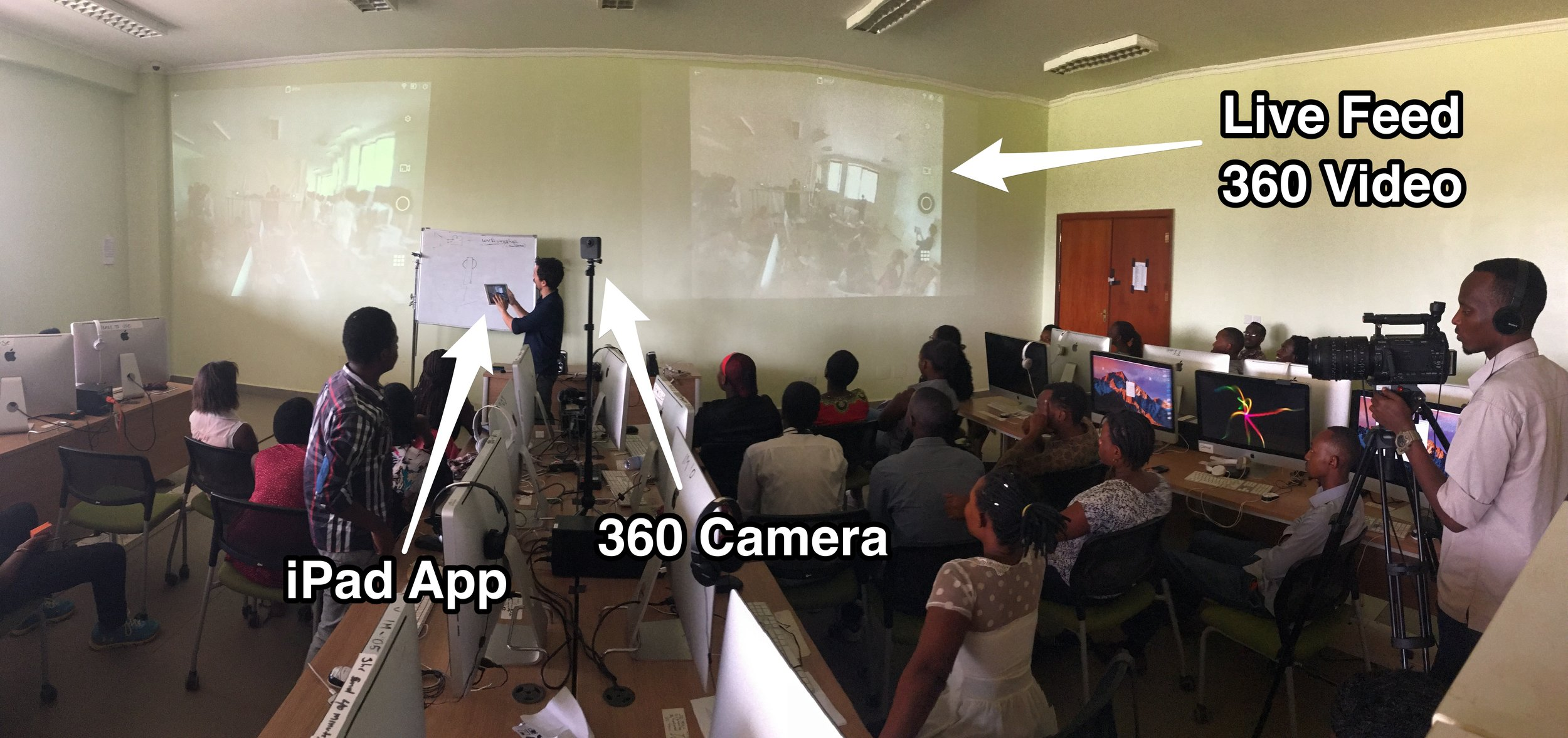 The full demonstration with Nicolas Cuellar, GoPro Fusion camera connected to the iPad GoPro App, being seen live on the projectors in the lab (thanks to Screen Mirroring on an AppleTV).