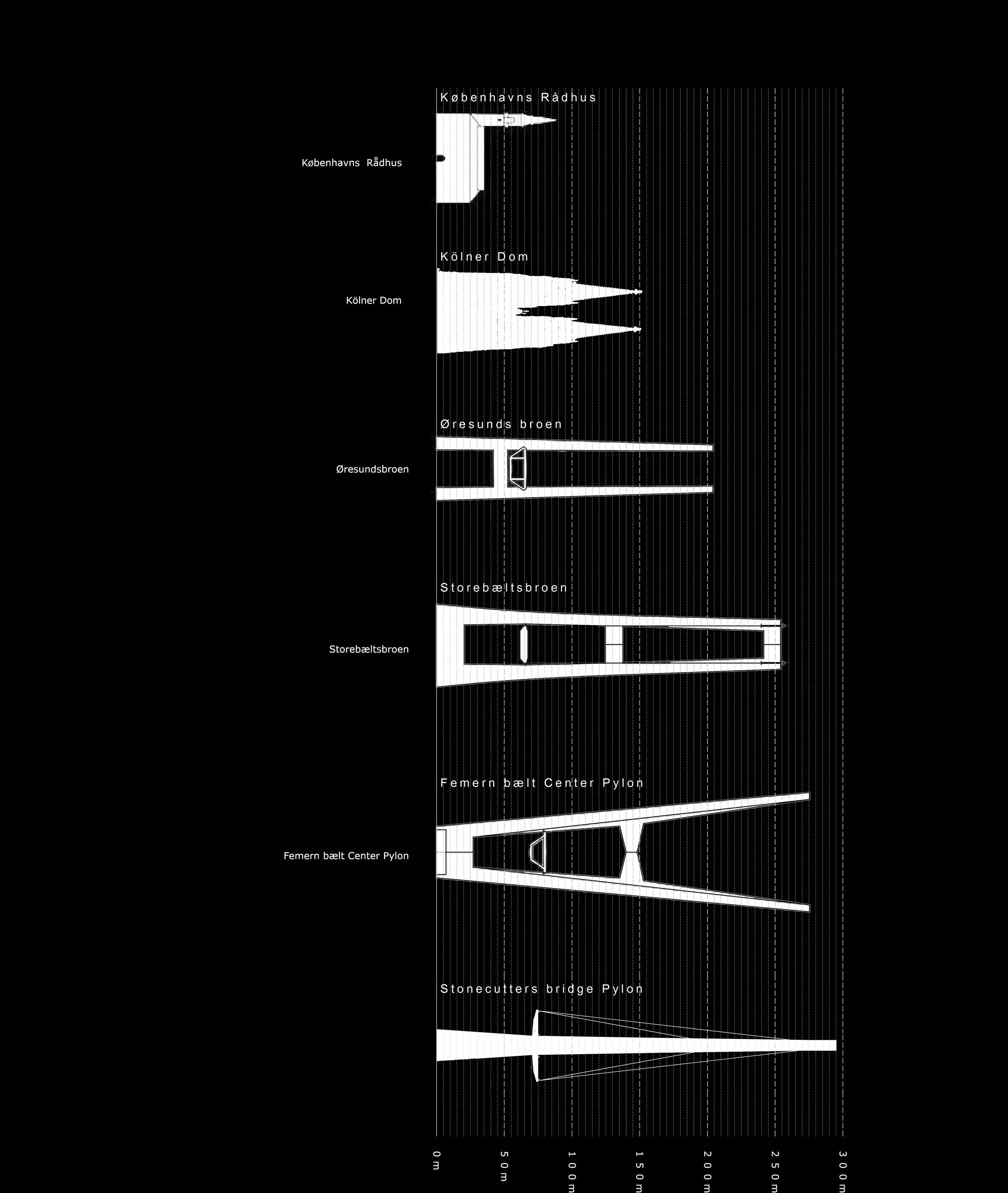 _20100630-femern---pylon-højde-diagram.jpg