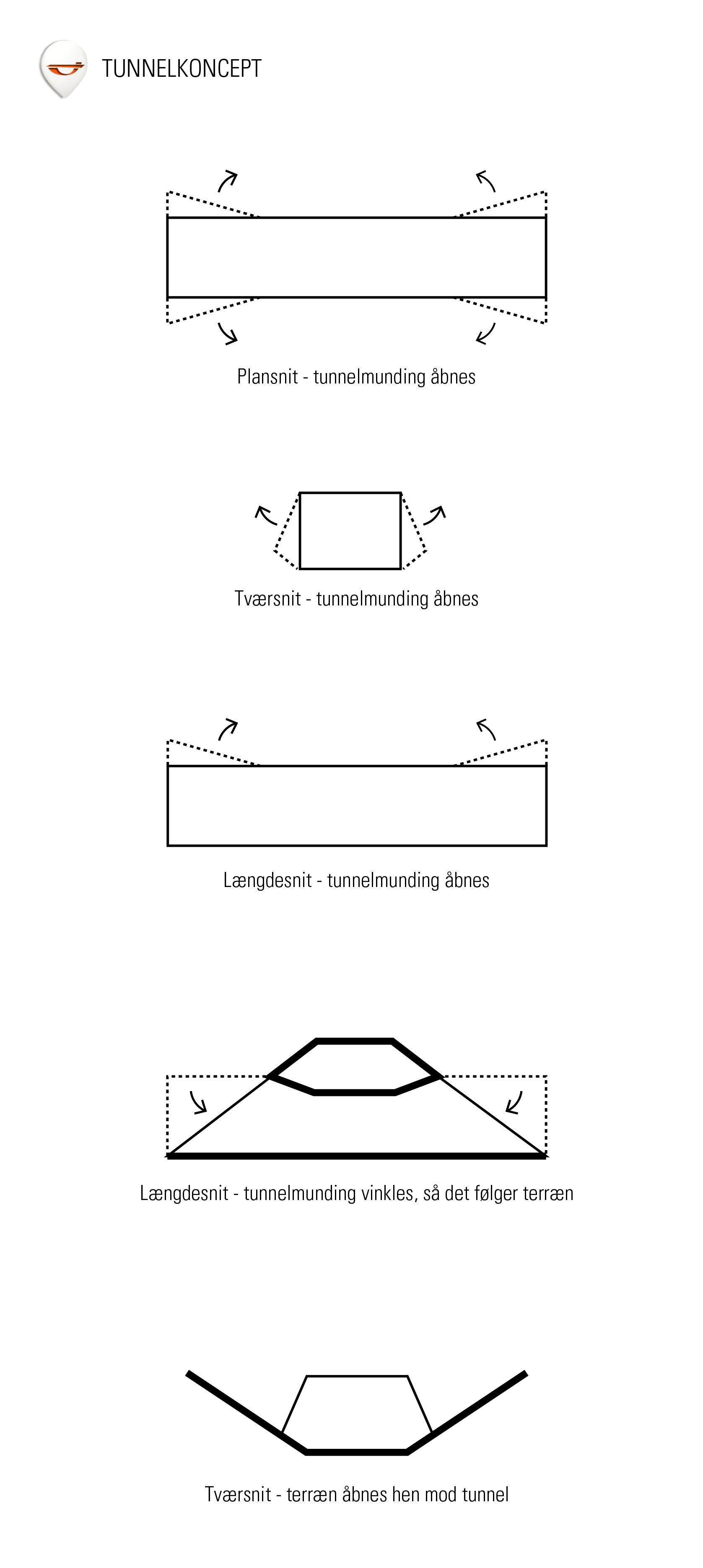 tunnel_koncept_diagrammer.jpg