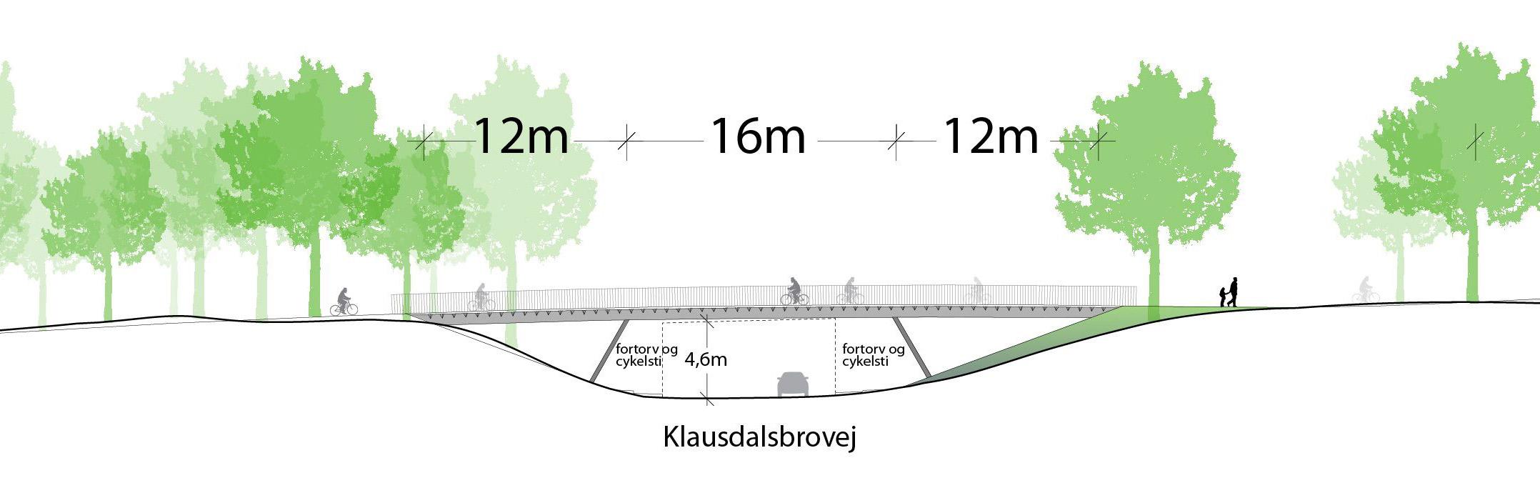TEGNING_Klausdalsbrovej_bro_A.jpg