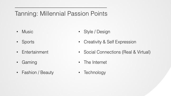 Millennial Passion Points.