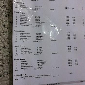 Resultatlistene i gymsalen på Fjellsrud skole. Siden Kai nok er av feil kjønn er han fjernet fra listene i K35-39 på nett - andreplassen er ikke å forakte