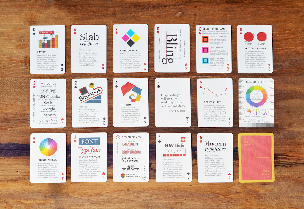 The+Design+Deck+-+6+-+Cards17fronts.jpg