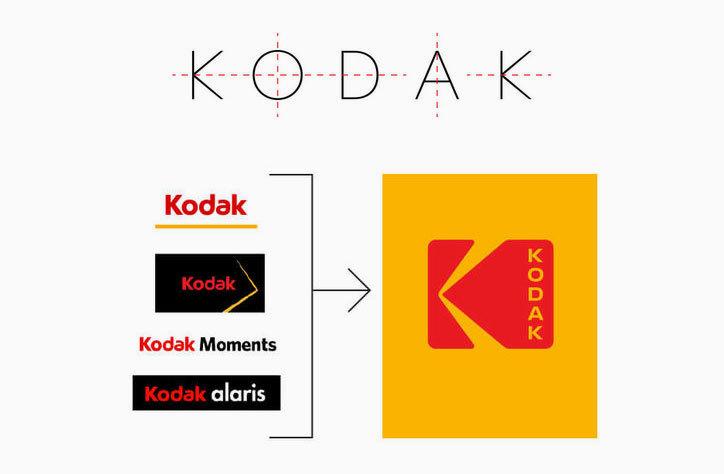 kodak-rebrand-work-order.jpg