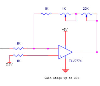 Figure 2 Gain Stage