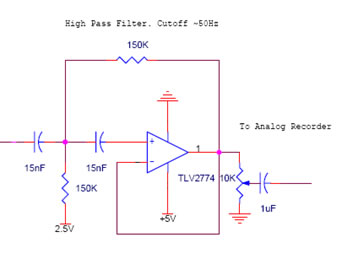 Figure 3 - Signal  Conditioning High  Pass Filter
