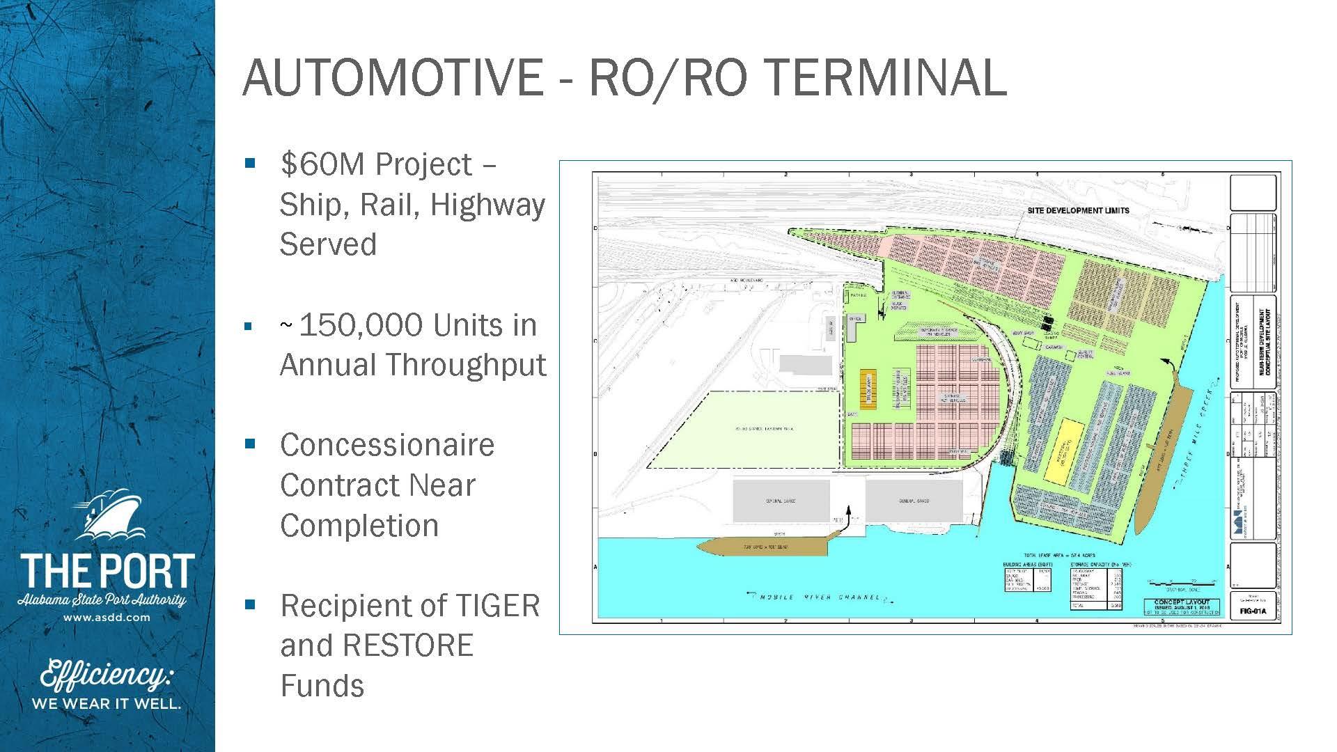 Port Presentation 04112018_Page_7.jpg