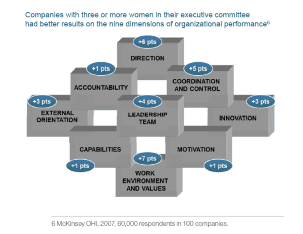 Benefit-of-Women-in-Management