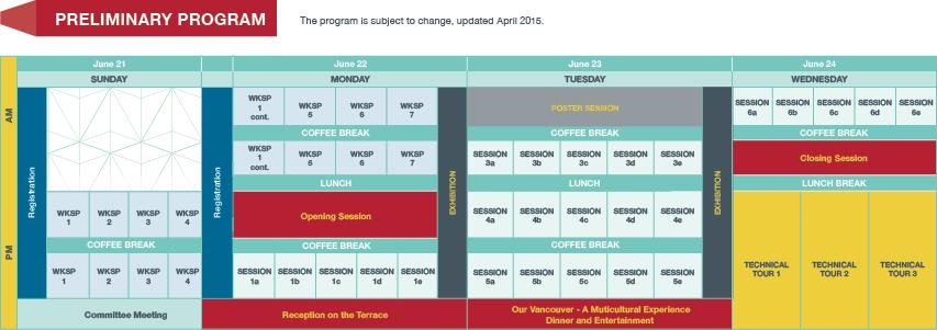 Symposium Program overview