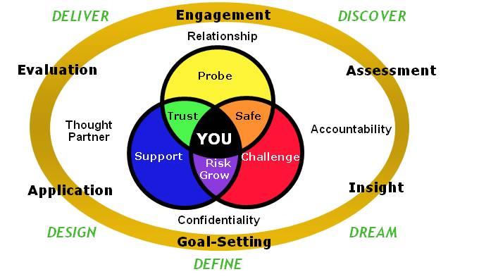 executive_coaching_image.jpg