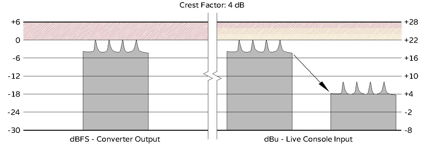 Crest Factor - 4 dB - HR - Cropped.png