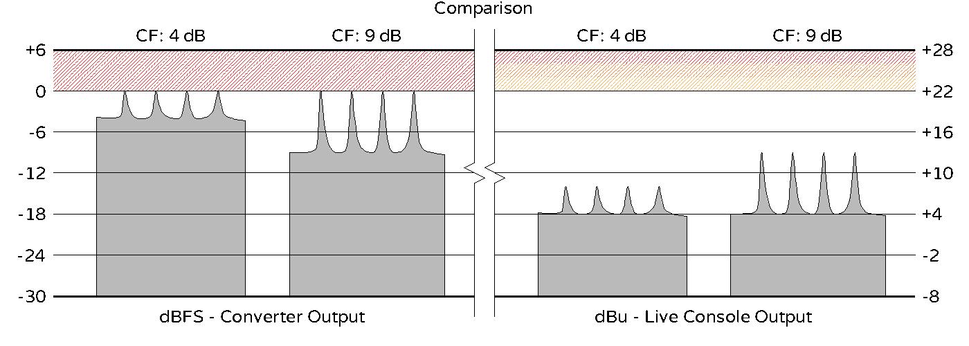 Crest Factor - Comparison - HR - Cropped.png