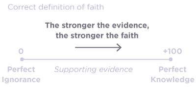 evidence-and-faith