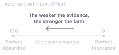 false-evidence-and-faith