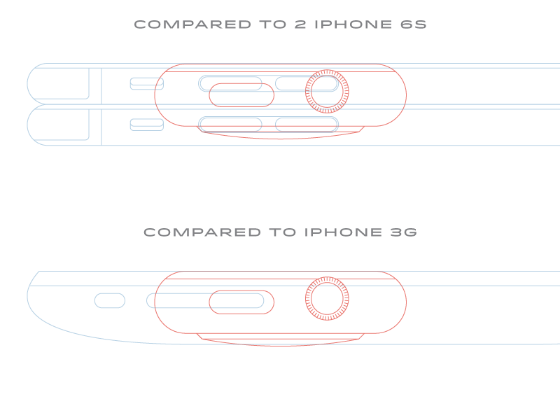 Apple Watch compared to iPhone 6 and iPhone 3g
